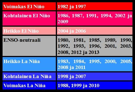 El_Nino_2